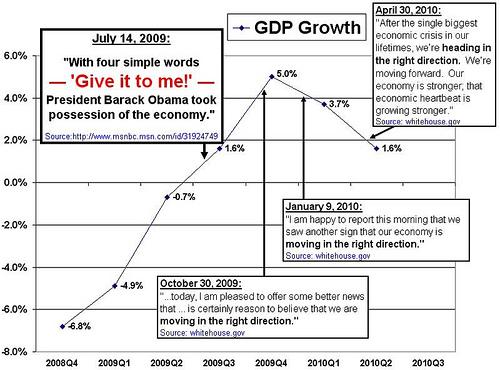 Economicgarmin